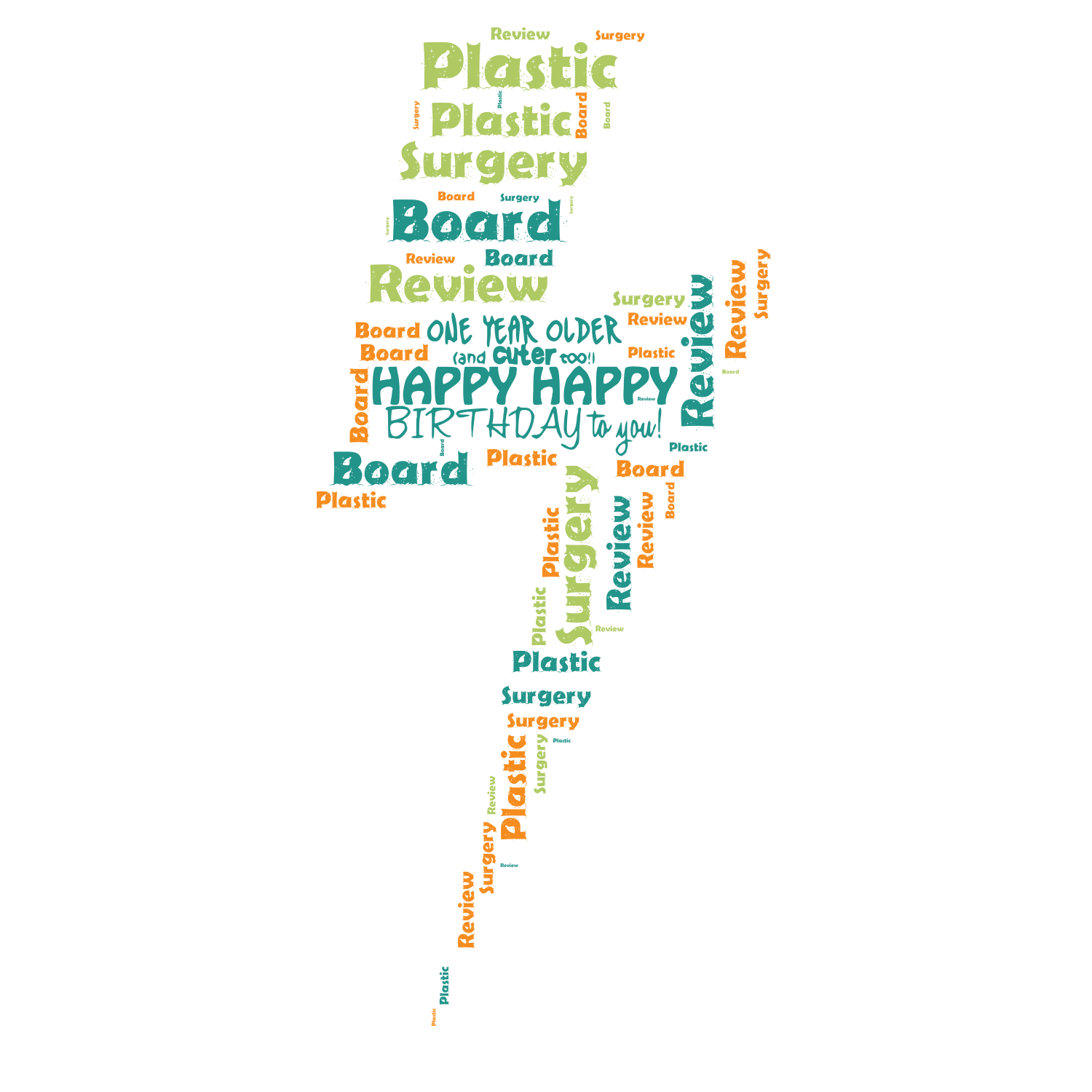 Plastic Surgery Board Review