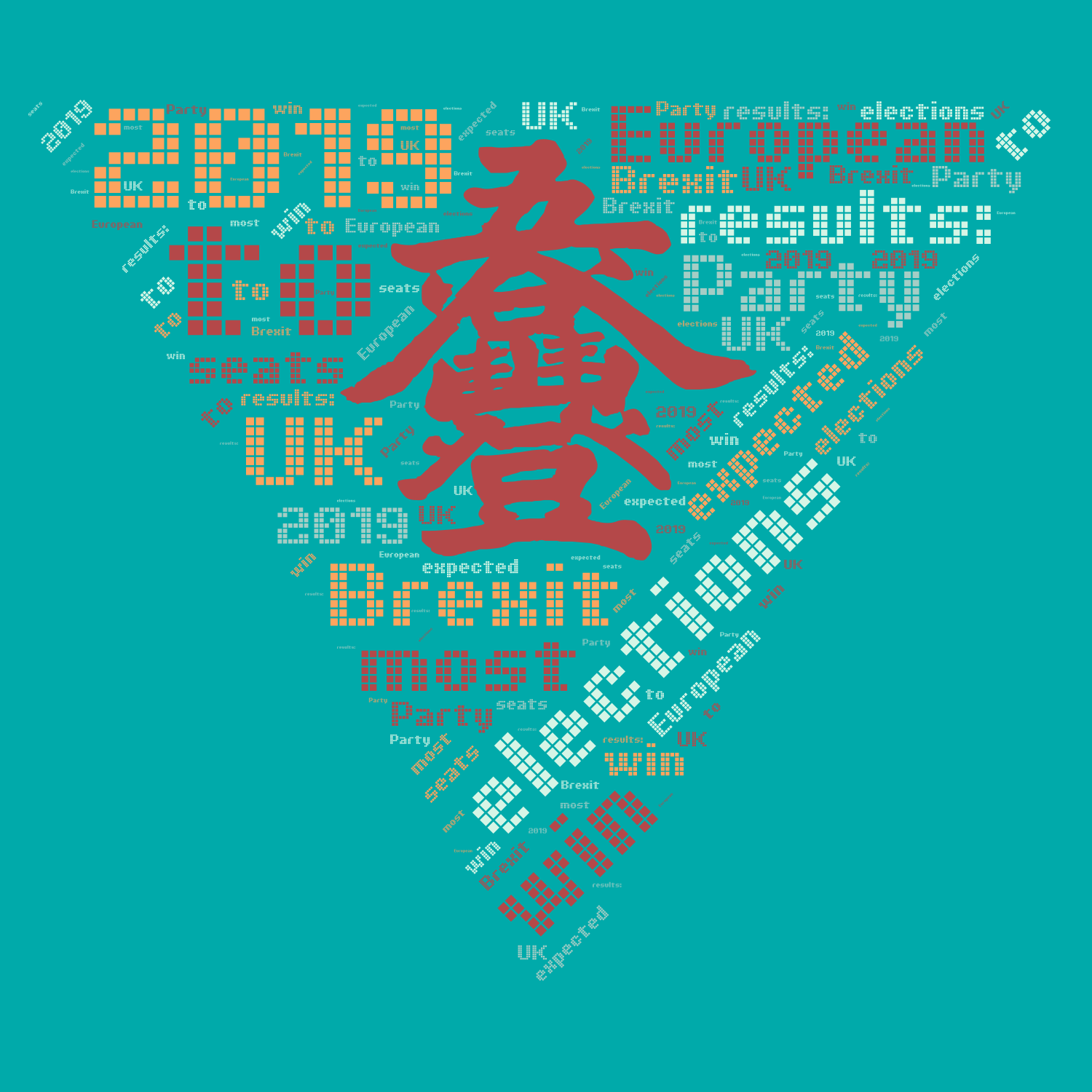 European elections 2019 results: Brexit Party expected to win most UK seats