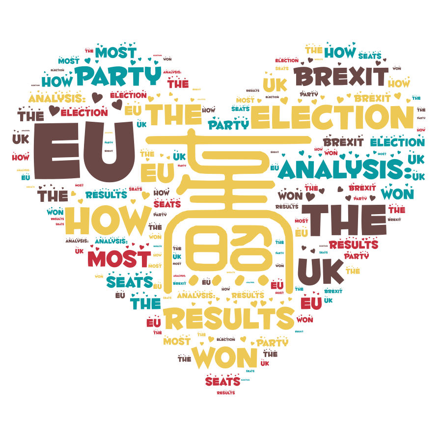 EU election results analysis: How the Brexit Party won the most UK seats